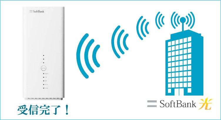 ソフトバンクエアーの電波