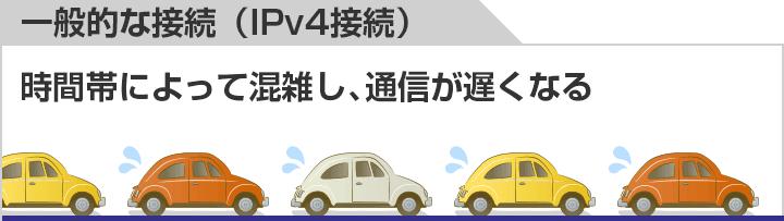 IPv4接続