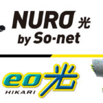 NURO光とeo光を比較
